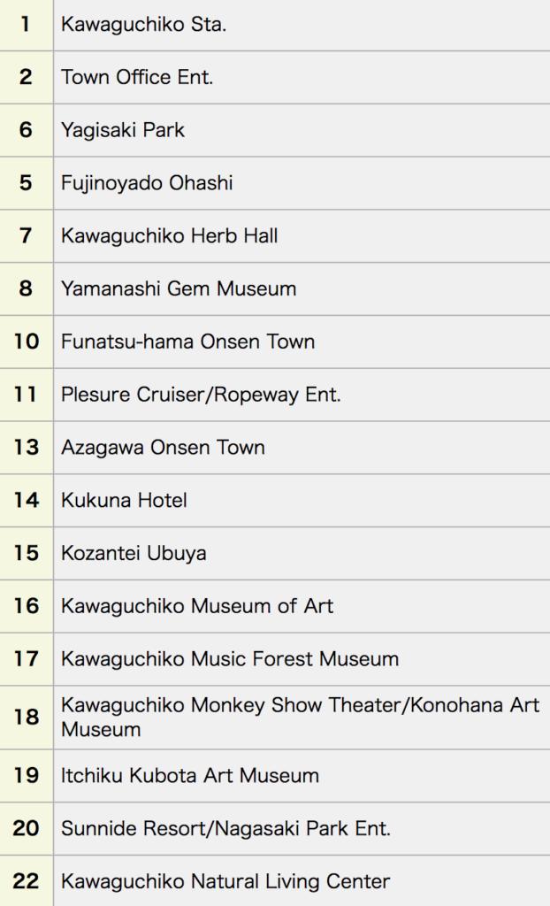 mount fuji kawaguchiko sightseeing bus map